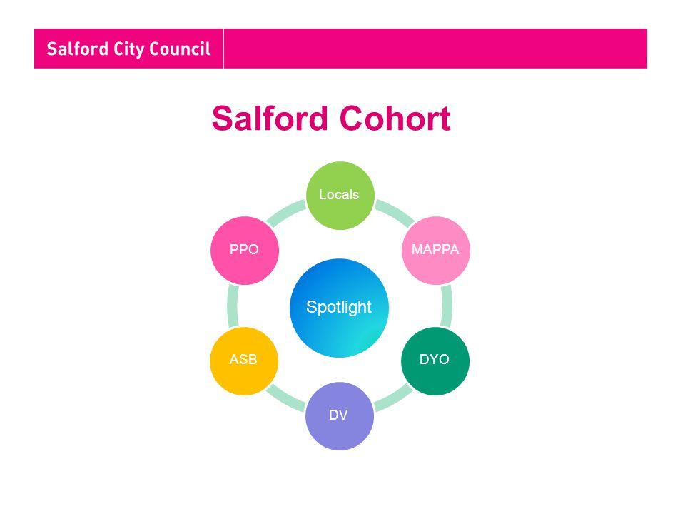 Salford Cohort Spotlight LocalsMAPPADYODVASBPPO