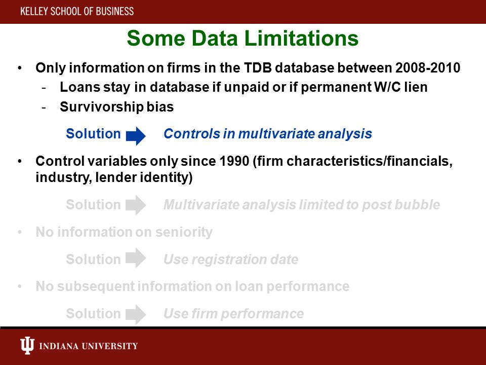 Some Data Limitations Only information on firms in the TDB database between 2008-2010 -Loans stay in database if unpaid or if permanent W/C lien -Survivorship bias SolutionControls in multivariate analysis Control variables only since 1990 (firm characteristics/financials, industry, lender identity) SolutionMultivariate analysis limited to post bubble No information on seniority SolutionUse registration date No subsequent information on loan performance SolutionUse firm performance