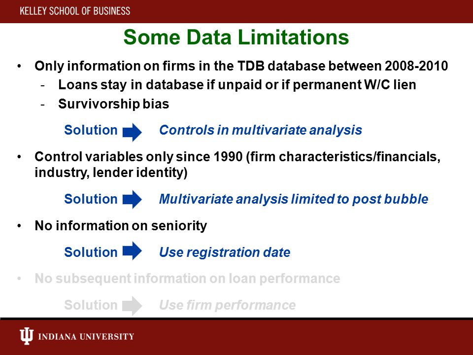 Some Data Limitations Only information on firms in the TDB database between 2008-2010 -Loans stay in database if unpaid or if permanent W/C lien -Surv