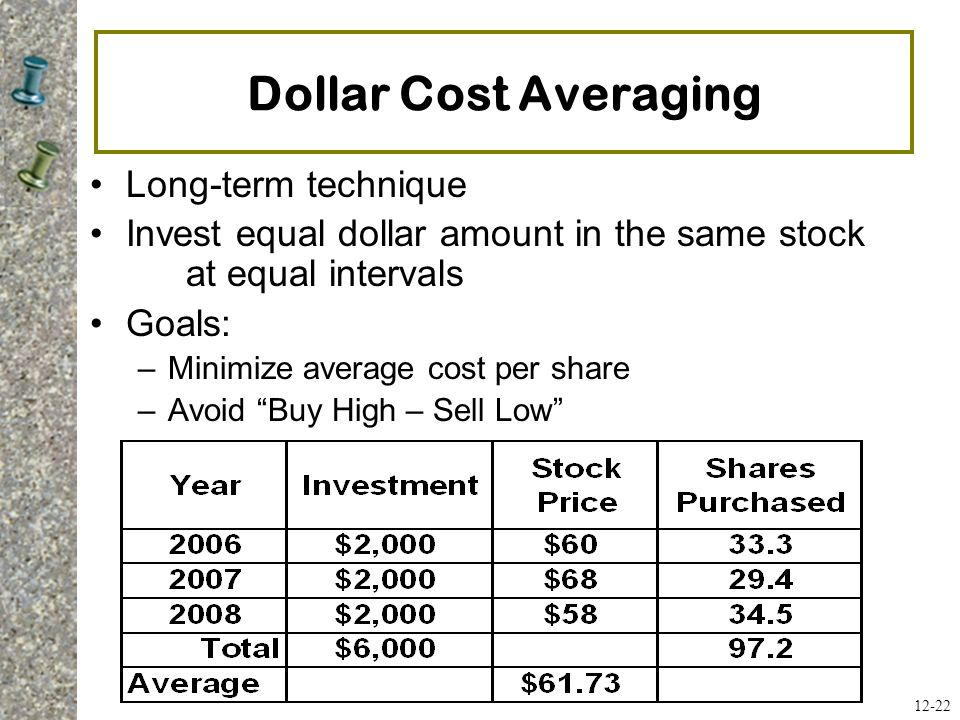 Dollar Cost Averaging Long-term technique Invest equal dollar amount in the same stock at equal intervals Goals: –Minimize average cost per share –Avo