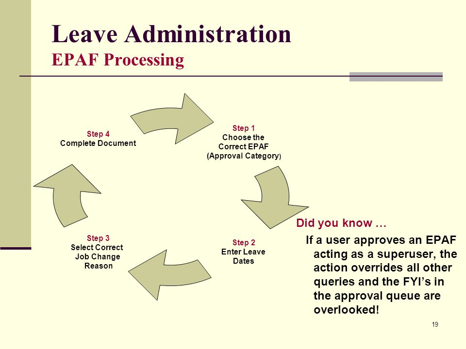 19 Leave Administration EPAF Processing Step 1 Choose the Correct EPAF (Approval Category) Step 2 Enter Leave Dates Step 3 Select Correct Job Change R
