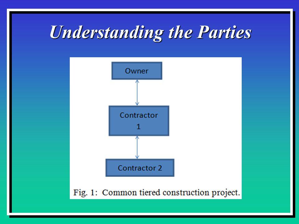 Understanding the Parties