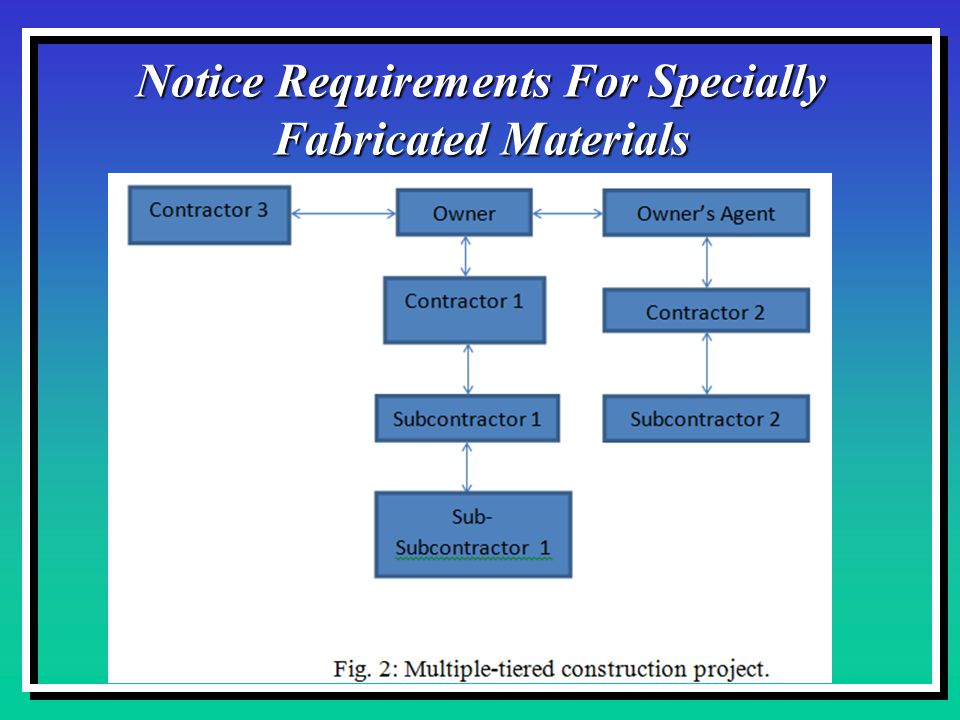 Notice Requirements For Specially Fabricated Materials