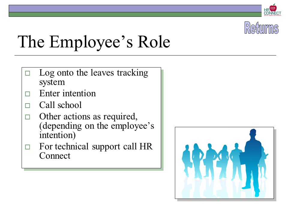 The Employee's Role  Log onto the leaves tracking system  Enter intention  Call school  Other actions as required, (depending on the employee's in