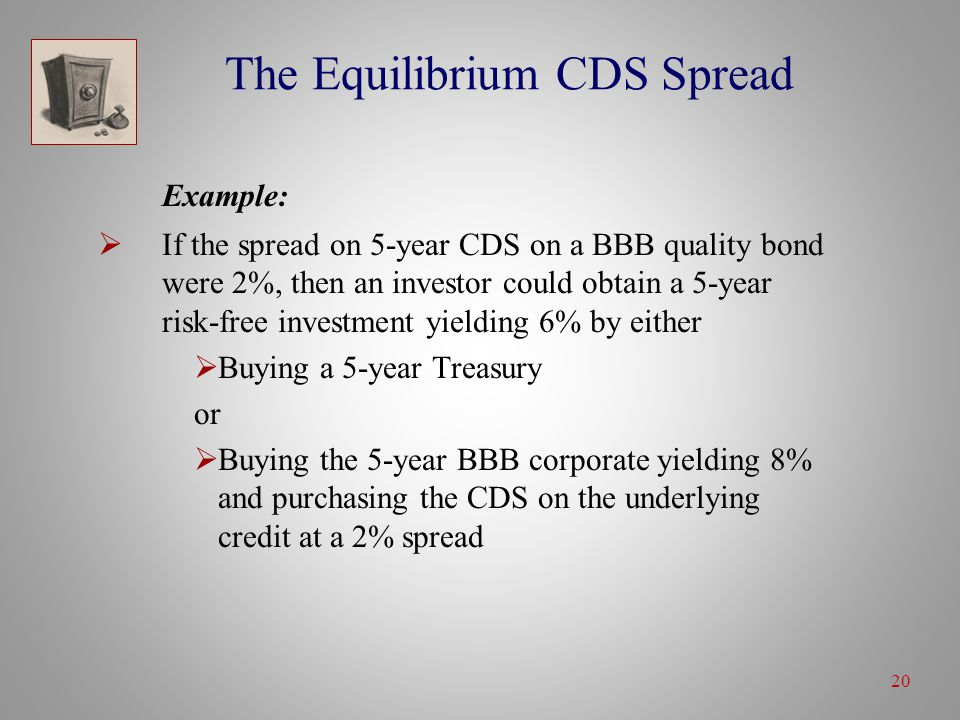20 The Equilibrium CDS Spread Example:  If the spread on 5-year CDS on a BBB quality bond were 2%, then an investor could obtain a 5-year risk-free investment yielding 6% by either  Buying a 5-year Treasury or  Buying the 5-year BBB corporate yielding 8% and purchasing the CDS on the underlying credit at a 2% spread