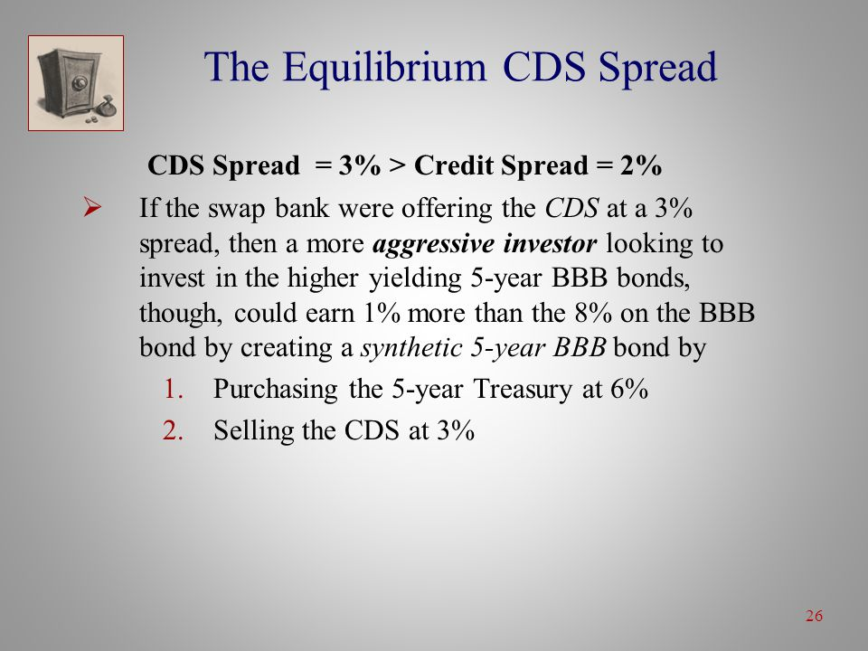 26 The Equilibrium CDS Spread CDS Spread = 3% > Credit Spread = 2%  If the swap bank were offering the CDS at a 3% spread, then a more aggressive investor looking to invest in the higher yielding 5-year BBB bonds, though, could earn 1% more than the 8% on the BBB bond by creating a synthetic 5-year BBB bond by 1.Purchasing the 5-year Treasury at 6% 2.Selling the CDS at 3%