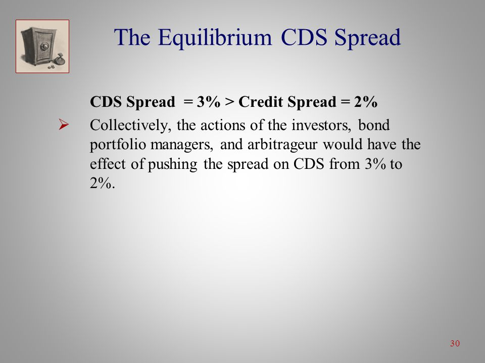 30 The Equilibrium CDS Spread CDS Spread = 3% > Credit Spread = 2%  Collectively, the actions of the investors, bond portfolio managers, and arbitrageur would have the effect of pushing the spread on CDS from 3% to 2%.