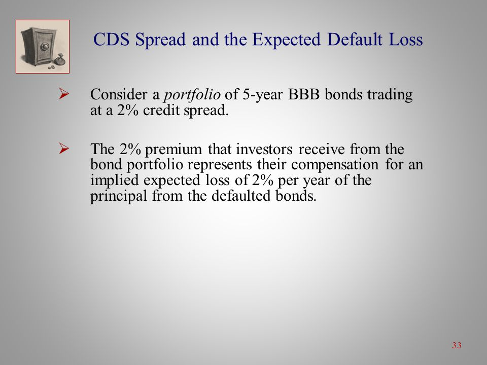 33 CDS Spread and the Expected Default Loss  Consider a portfolio of 5-year BBB bonds trading at a 2% credit spread.