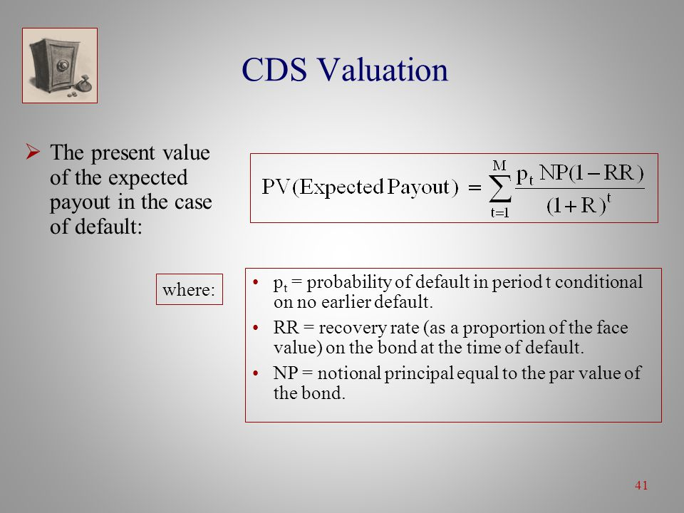 41 CDS Valuation  The present value of the expected payout in the case of default: p t = probability of default in period t conditional on no earlier default.