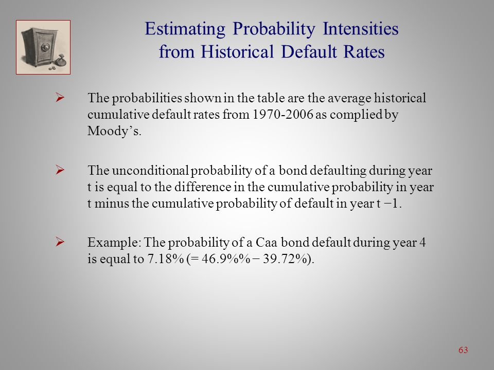 63 Estimating Probability Intensities from Historical Default Rates  The probabilities shown in the table are the average historical cumulative default rates from 1970-2006 as complied by Moody's.