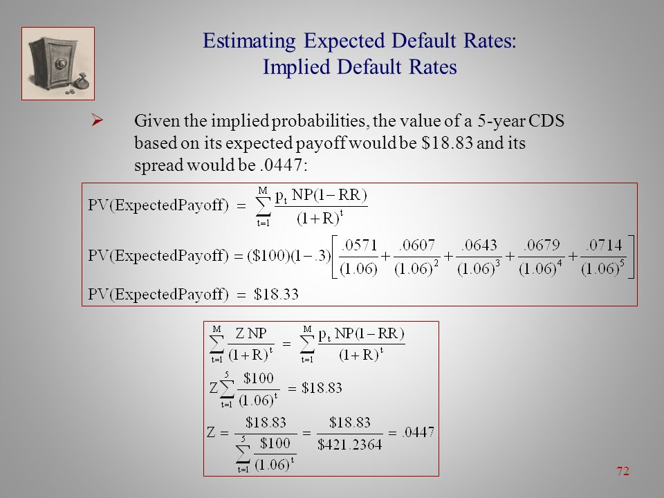 72 Estimating Expected Default Rates: Implied Default Rates  Given the implied probabilities, the value of a 5-year CDS based on its expected payoff would be $18.83 and its spread would be.0447:
