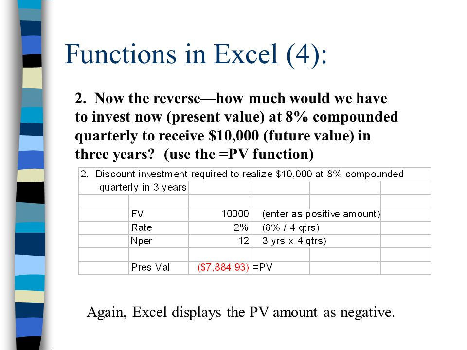 Functions in Excel (4): 2. Now the reverse—how much would we have to invest now (present value) at 8% compounded quarterly to receive $10,000 (future