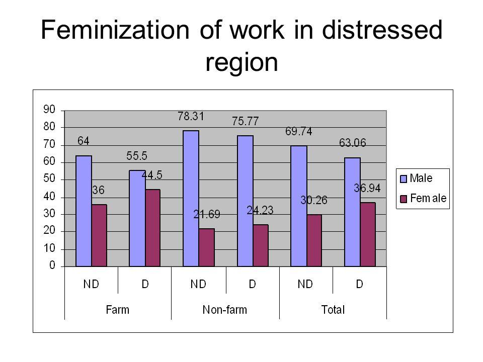 Feminization of work in distressed region