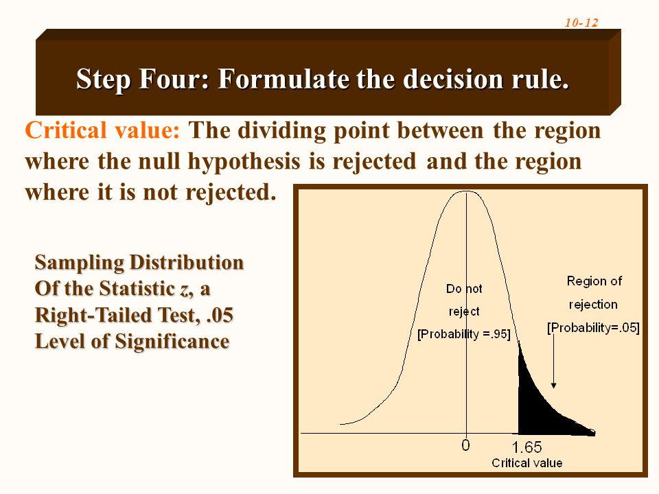 10- 12 Step Four: Formulate the decision rule.