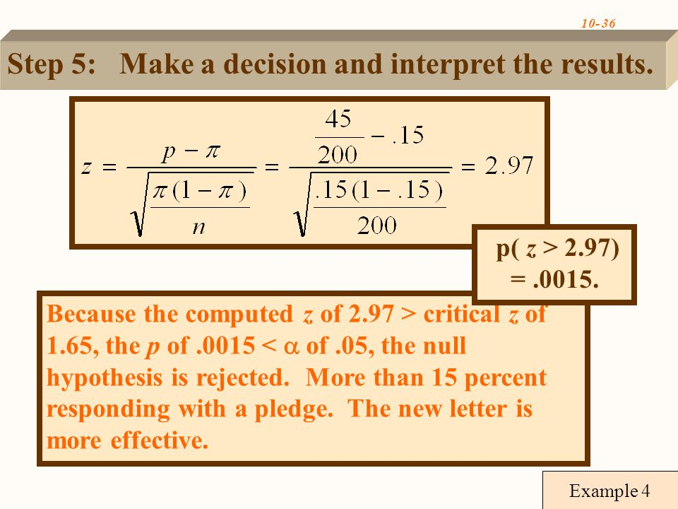 10- 36 Example 4 Because the computed z of 2.97 > critical z of 1.65, the p of.0015 <  of.05, the null hypothesis is rejected.