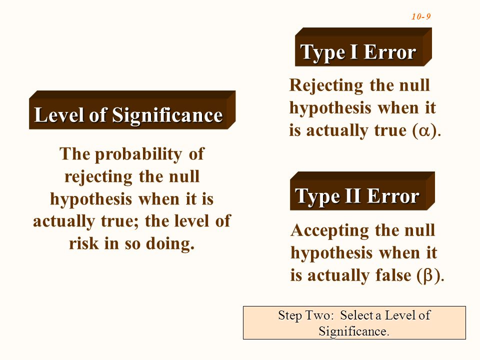 10- 10 Step Two: Select a Level of Significance.