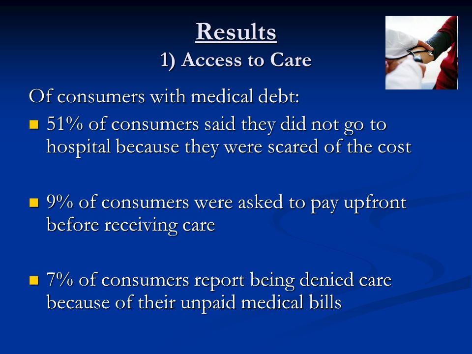 Results 1) Access to Care Of consumers with medical debt: 51% of consumers said they did not go to hospital because they were scared of the cost 51% of consumers said they did not go to hospital because they were scared of the cost 9% of consumers were asked to pay upfront before receiving care 9% of consumers were asked to pay upfront before receiving care 7% of consumers report being denied care because of their unpaid medical bills 7% of consumers report being denied care because of their unpaid medical bills