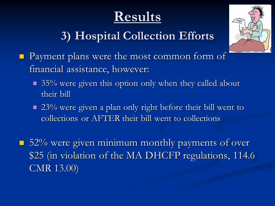 Results 3) Hospital Collection Efforts When contacted by an outside collection agency for unpaid hospital bills: When contacted by an outside collection agency for unpaid hospital bills: 46% of consumers report being only given the option for payment in full or prompt-pay discounts 46% of consumers report being only given the option for payment in full or prompt-pay discounts When consumers could not make payments, the collection agency used aggressive tactics: When consumers could not make payments, the collection agency used aggressive tactics: 52% were repeatedly harassed or pressured to make a payment 52% were repeatedly harassed or pressured to make a payment 33% stated the collection agency reported their bills to a consumer credit/debt bureau 33% stated the collection agency reported their bills to a consumer credit/debt bureau