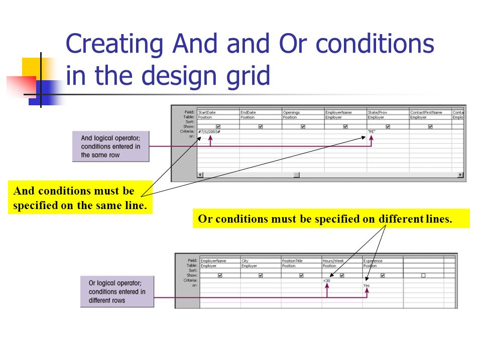 Creating And and Or conditions in the design grid And conditions must be specified on the same line.