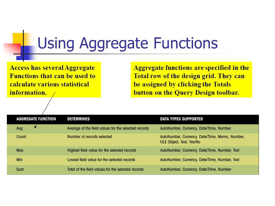 Using Aggregate Functions Access has several Aggregate Functions that can be used to calculate various statistical information.