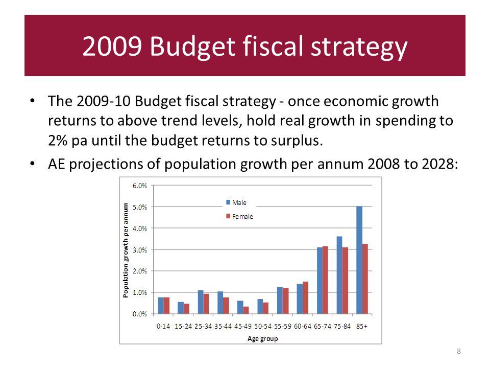 2009 Budget fiscal strategy 8 The 2009-10 Budget fiscal strategy - once economic growth returns to above trend levels, hold real growth in spending to 2% pa until the budget returns to surplus.