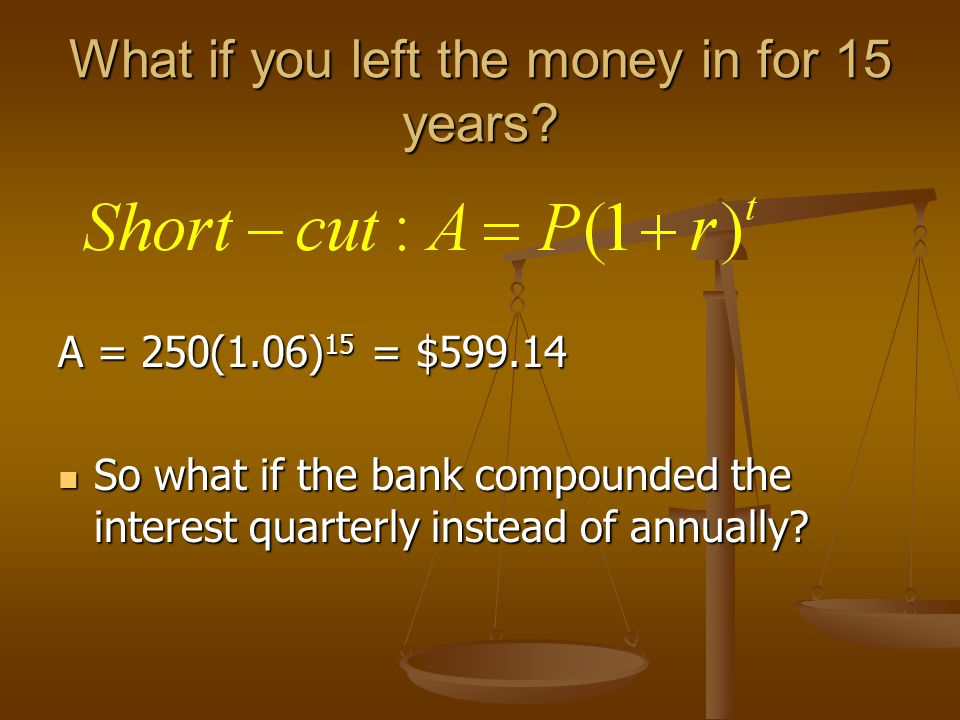 Compound Interest Let's say you get $250 for your birthday and you decide to deposit the money in a savings account that earns 6% interest compounded annually.