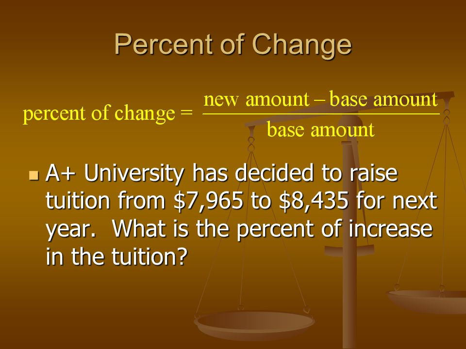 Lesson 11.1: Percent The school district receives funds from several sources.