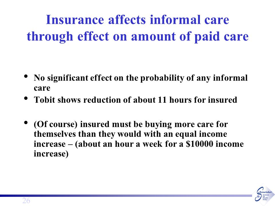 26 Insurance affects informal care through effect on amount of paid care No significant effect on the probability of any informal care Tobit shows reduction of about 11 hours for insured (Of course) insured must be buying more care for themselves than they would with an equal income increase – (about an hour a week for a $10000 income increase)