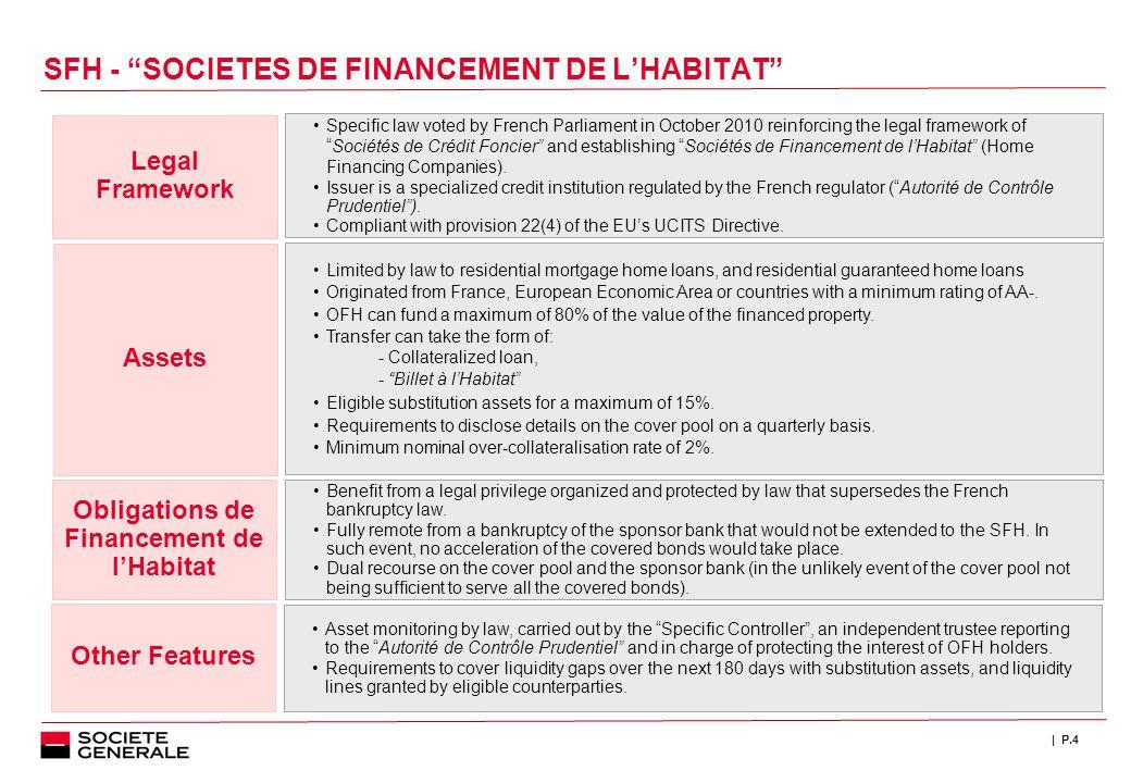 | P.4 SFH - SOCIETES DE FINANCEMENT DE L'HABITAT Legal Framework Specific law voted by French Parliament in October 2010 reinforcing the legal framework of Sociétés de Crédit Foncier and establishing Sociétés de Financement de l'Habitat (Home Financing Companies).