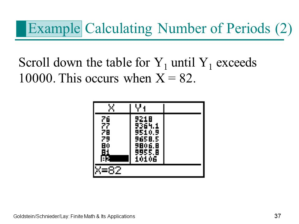 Goldstein/Schnieder/Lay: Finite Math & Its Applications 37 Example Calculating Number of Periods (2) Scroll down the table for Y 1 until Y 1 exceeds 1