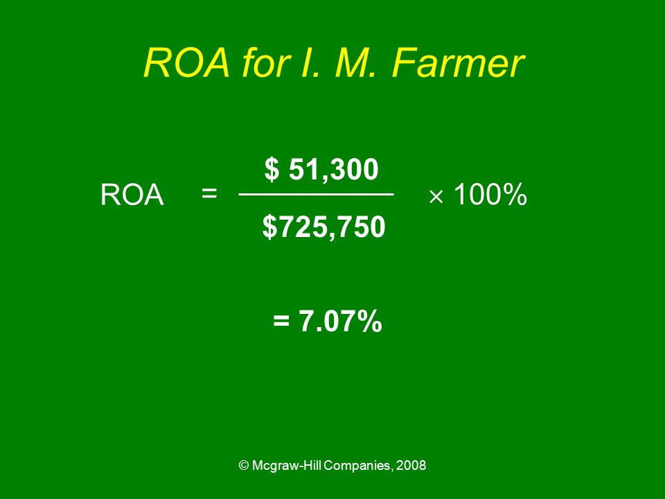 © Mcgraw-Hill Companies, 2008 ROA for I. M. Farmer $ 51,300 =  100% ROA $725,750 = 7.07%