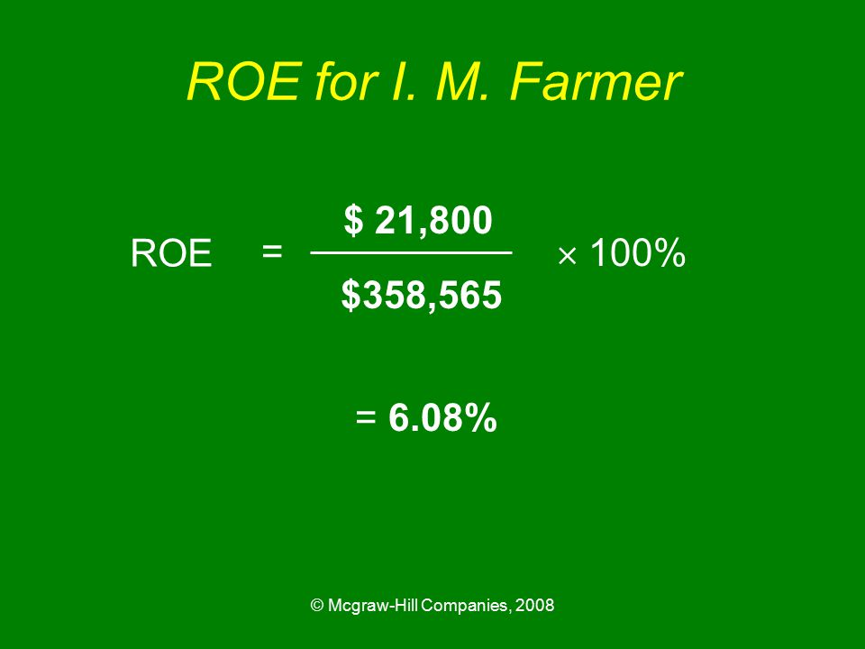 © Mcgraw-Hill Companies, 2008 ROE for I. M. Farmer $ 21,800 =  100% ROE $358,565 = 6.08%