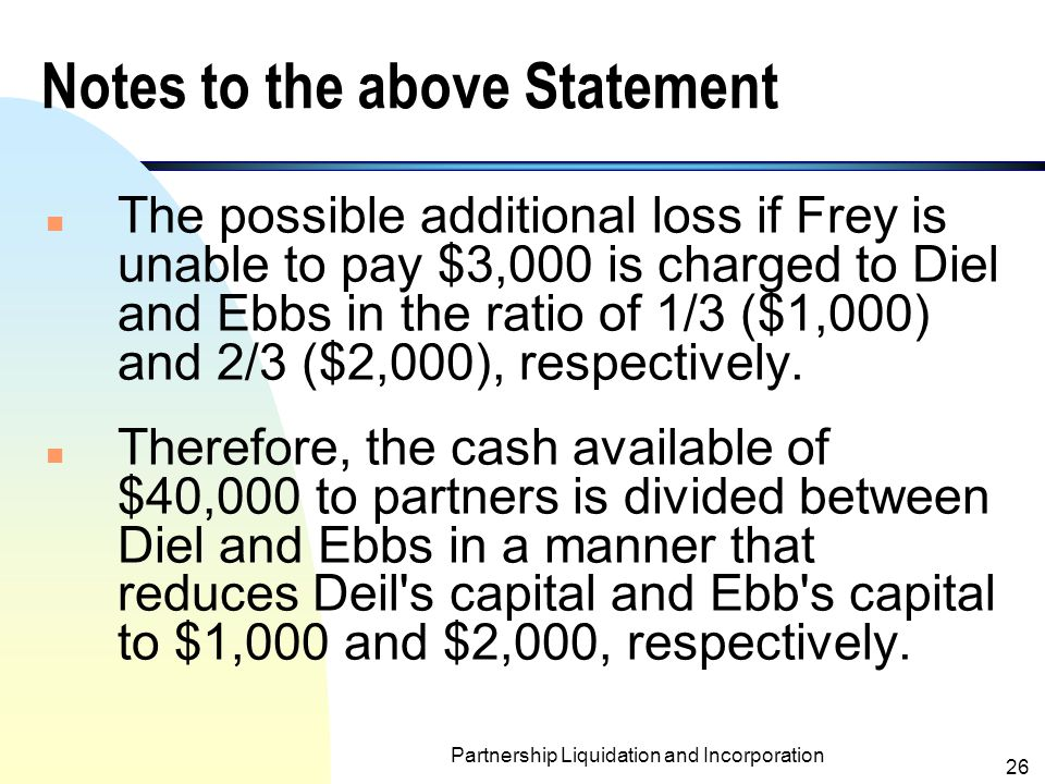 Partnership Liquidation and Incorporation 25 Statement of Realization and Liquidation for Deil, Ebbs & Frey LLP – Frey Cannot Pay $3,000 immediately AssetsPartner' Capital CashOtherLiabilitiesDiel(20%)Ebbs(40%)Frey(40%) Balances before liquidation $20,000$80,000$30,000$40,000$21,000$ 9,000 Realization of other assets at a loss of $30,000 50,000(80,000)(6,000)(12,000) Balances$70,000$30,000$34,000$9,000$(3,000) Payment to creditors (30,000) Balances$40,000$34,000$9,000$(3,000) Payments to partners (40,000)(33,000)(7,000) Balances$1,000$2,000$ (3,000)