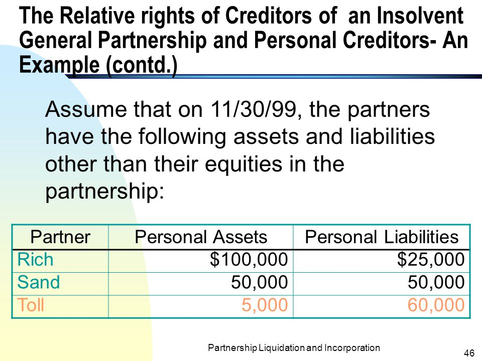 Partnership Liquidation and Incorporation 45 The Relative rights of Creditors of an Insolvent General Partnership and Personal Creditors- An Example Assets Liabilities & Partners' Capital Cash$10,000Liabilities$60,000 Other assets100,000Rich, capital5,000 Sand, capital15,000 Toll, capital30,000 Total$110,000Total$100,000 Assume that the Rich,Sand & Toll Partnership, a general partnership whose partners share net income and losses equally,has the partner- ship balance sheet below prior to liquidation on 11/30/99: