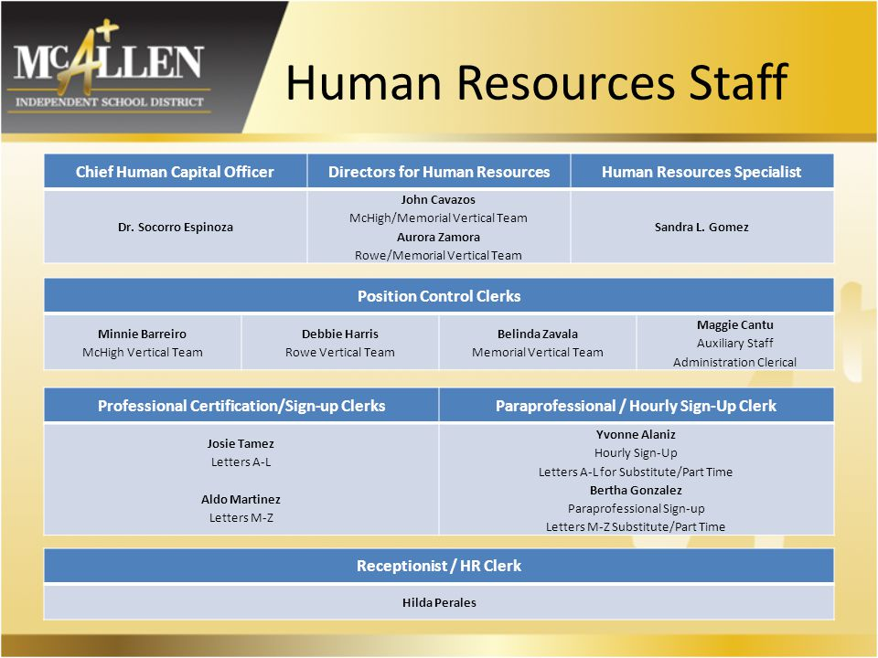 Human Resources Staff Chief Human Capital OfficerDirectors for Human ResourcesHuman Resources Specialist Dr.