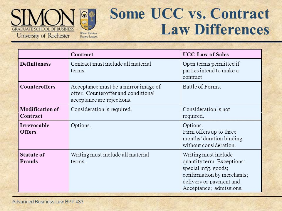 Advanced Business Law BPP 433 Contract Law Compared with Law of Sales Some UCC vs.