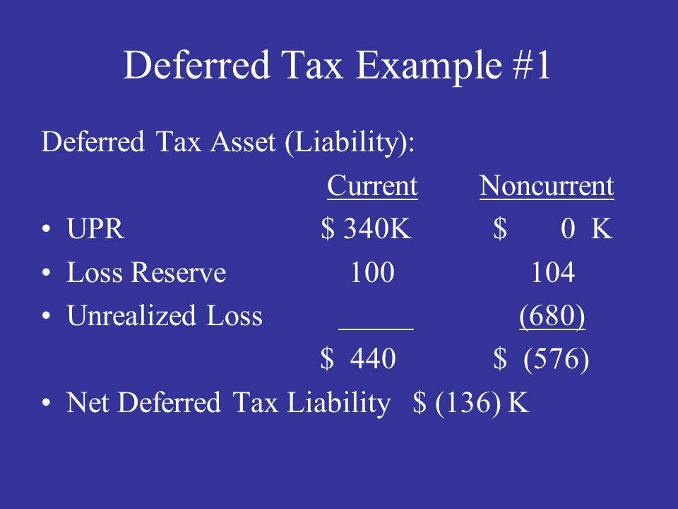Deferred Tax Example #1 Deferred Tax Asset (Liability): Current Noncurrent UPR $ 340K $ 0 K Loss Reserve 100 104 Unrealized Loss (680) $ 440 $ (576) N