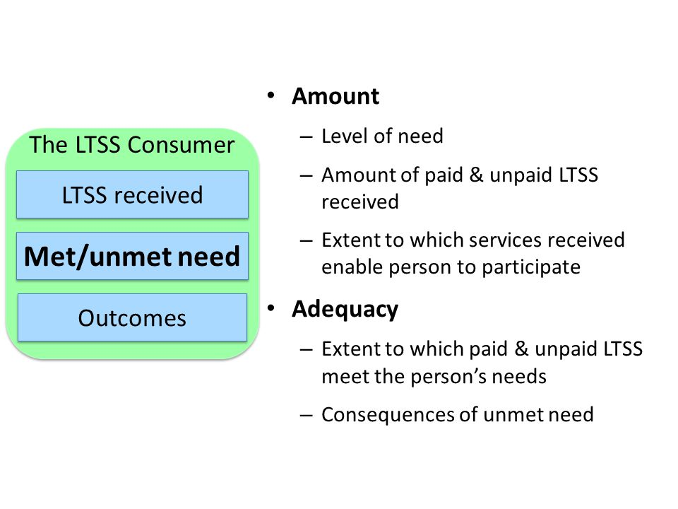 Amount – Level of need – Amount of paid & unpaid LTSS received – Extent to which services received enable person to participate Adequacy – Extent to w
