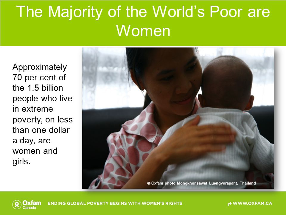 The Majority of the World's Poor are Women  Oxfam photo Mongkhonsawat Luengvorapant, Thailand Approximately 70 per cent of the 1.5 billion people who live in extreme poverty, on less than one dollar a day, are women and girls.