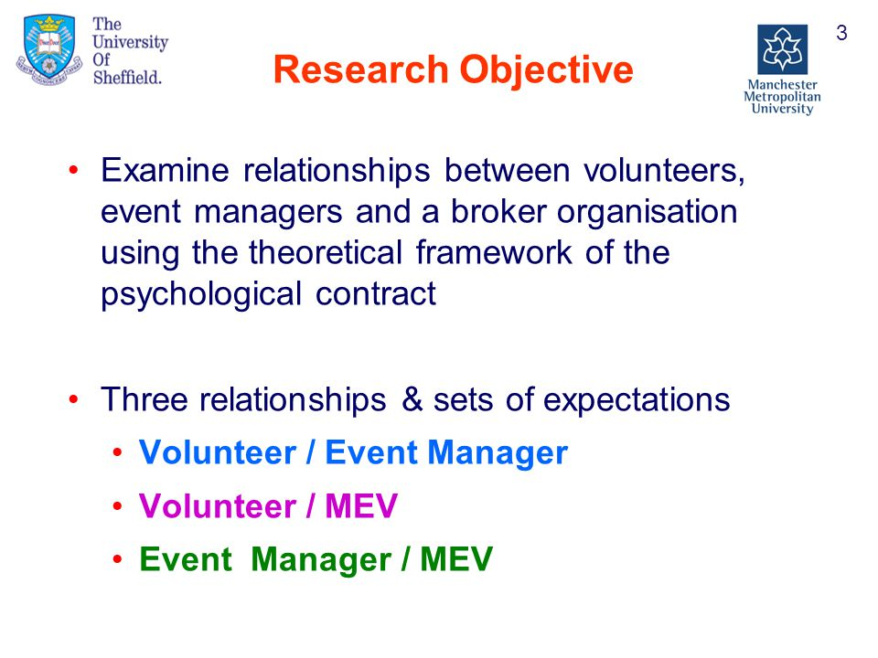 Research Objective Examine relationships between volunteers, event managers and a broker organisation using the theoretical framework of the psychological contract Three relationships & sets of expectations Volunteer / Event Manager Volunteer / MEV Event Manager / MEV 3