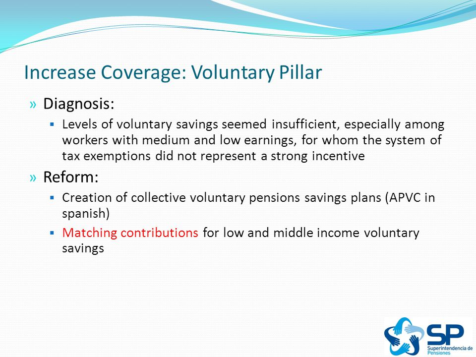 Increase Coverage: Voluntary Pillar » Diagnosis:  Levels of voluntary savings seemed insufficient, especially among workers with medium and low earnings, for whom the system of tax exemptions did not represent a strong incentive » Reform:  Creation of collective voluntary pensions savings plans (APVC in spanish)  Matching contributions for low and middle income voluntary savings