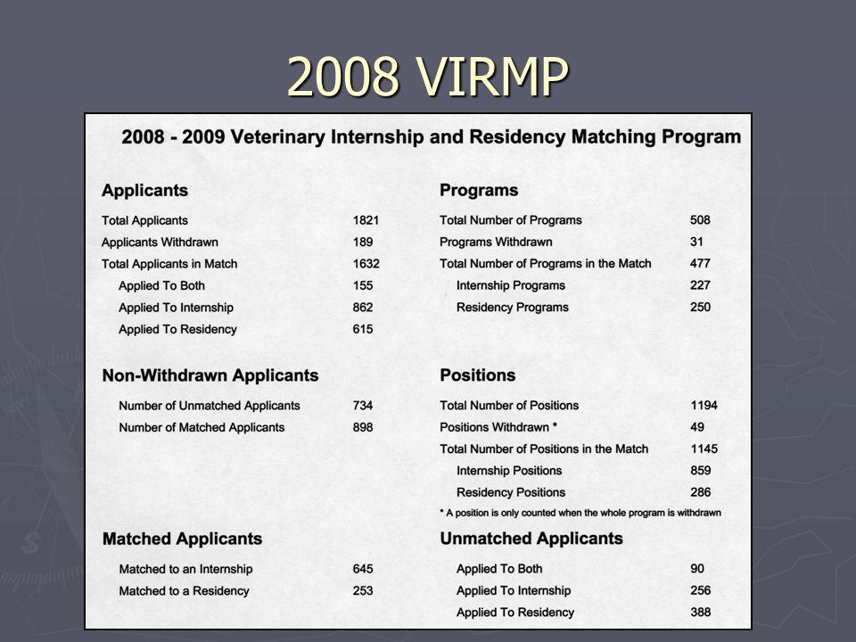 2008 VIRMP