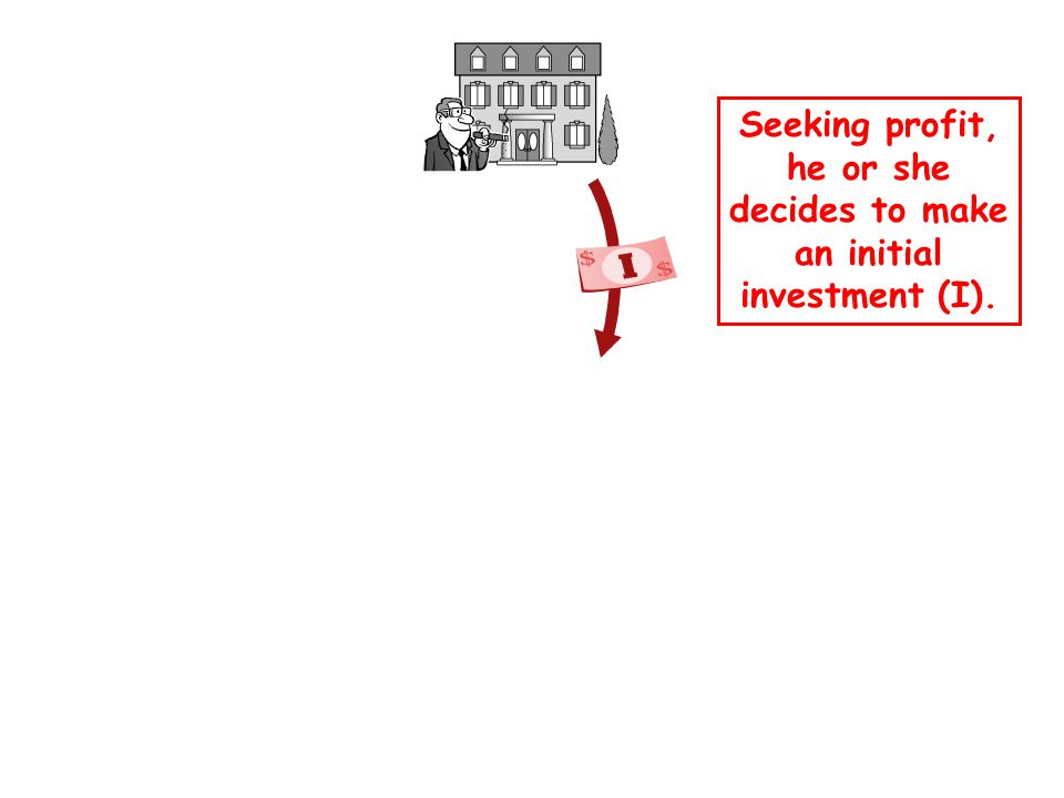 Seeking profit, he or she decides to make an initial investment (I).