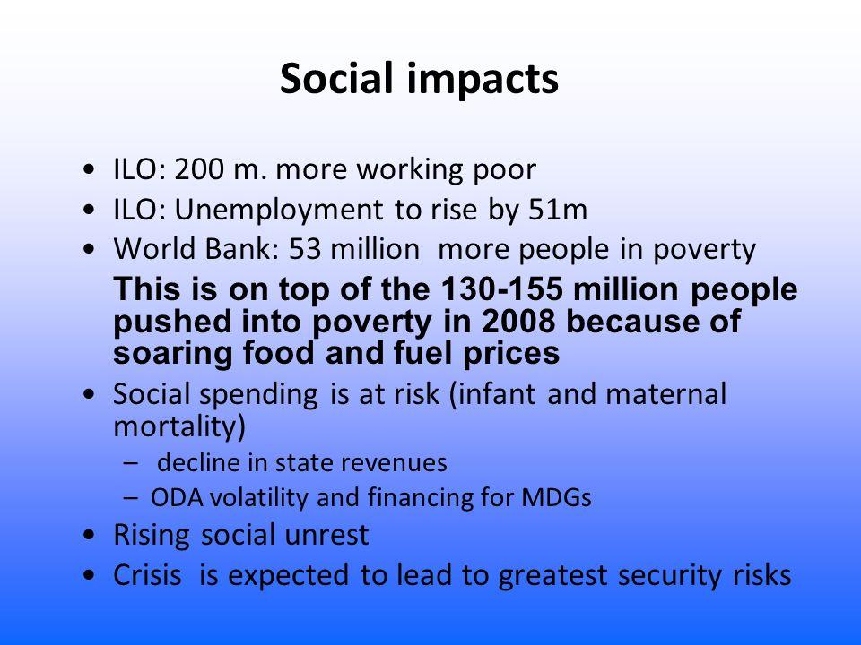 Social impacts ILO: 200 m.