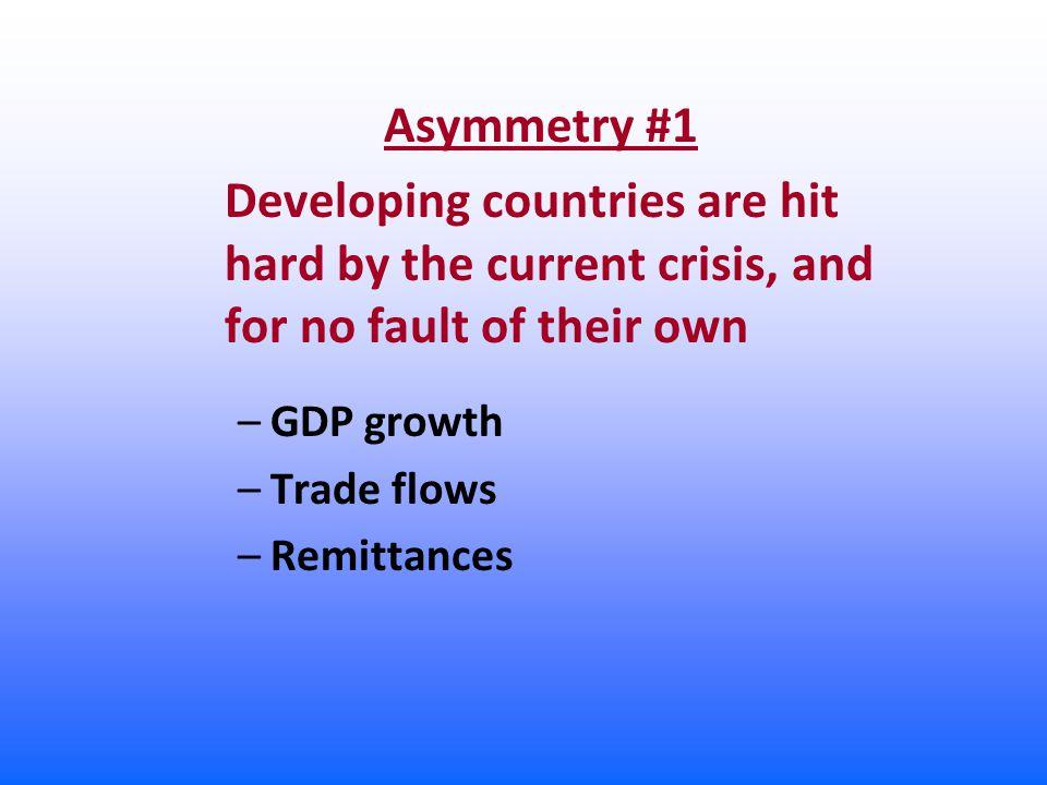 Declining GDP per capita Source: top graph Jomo K, UN-DESA (July 13-14, 2009;GEM-IWG conference); bottom graph Jayati Ghosh (July 10,2009; GEM-IWG Workshop) De-coupling?