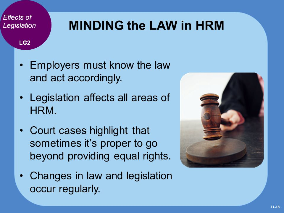 MINDING the LAW in HRM Employers must know the law and act accordingly. Legislation affects all areas of HRM. Court cases highlight that sometimes it'