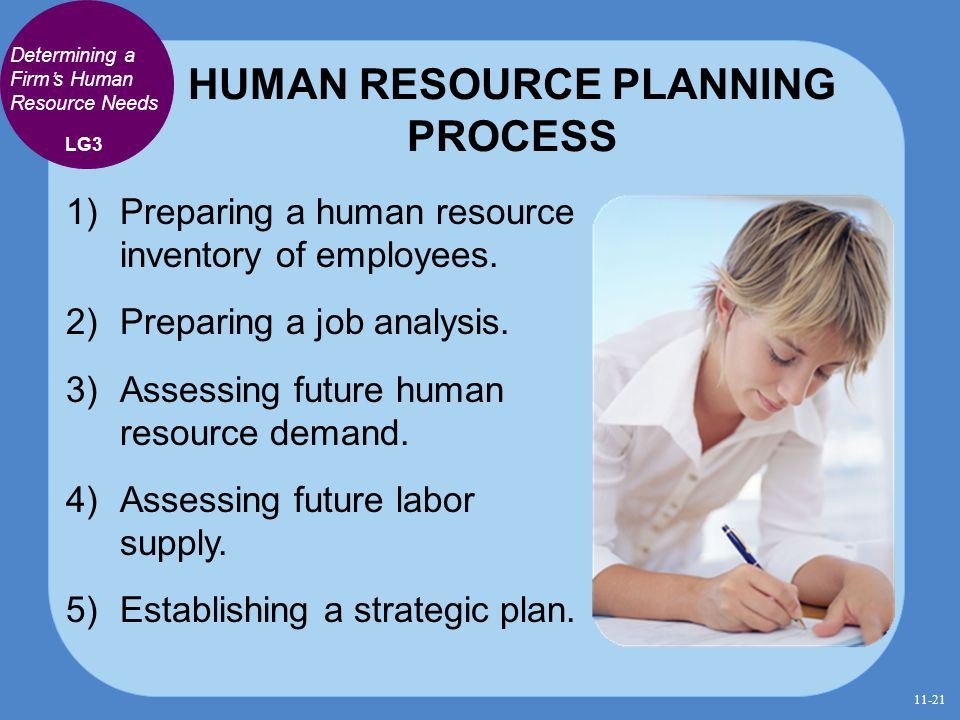 HUMAN RESOURCE PLANNING PROCESS Determining a Firm's Human Resource Needs 1) Preparing a human resource inventory of employees. 2) Preparing a job ana