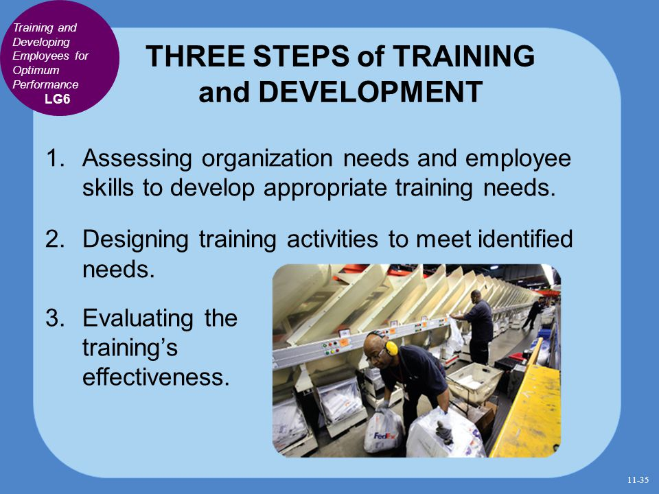 THREE STEPS of TRAINING and DEVELOPMENT 1. Assessing organization needs and employee skills to develop appropriate training needs. 2. Designing traini
