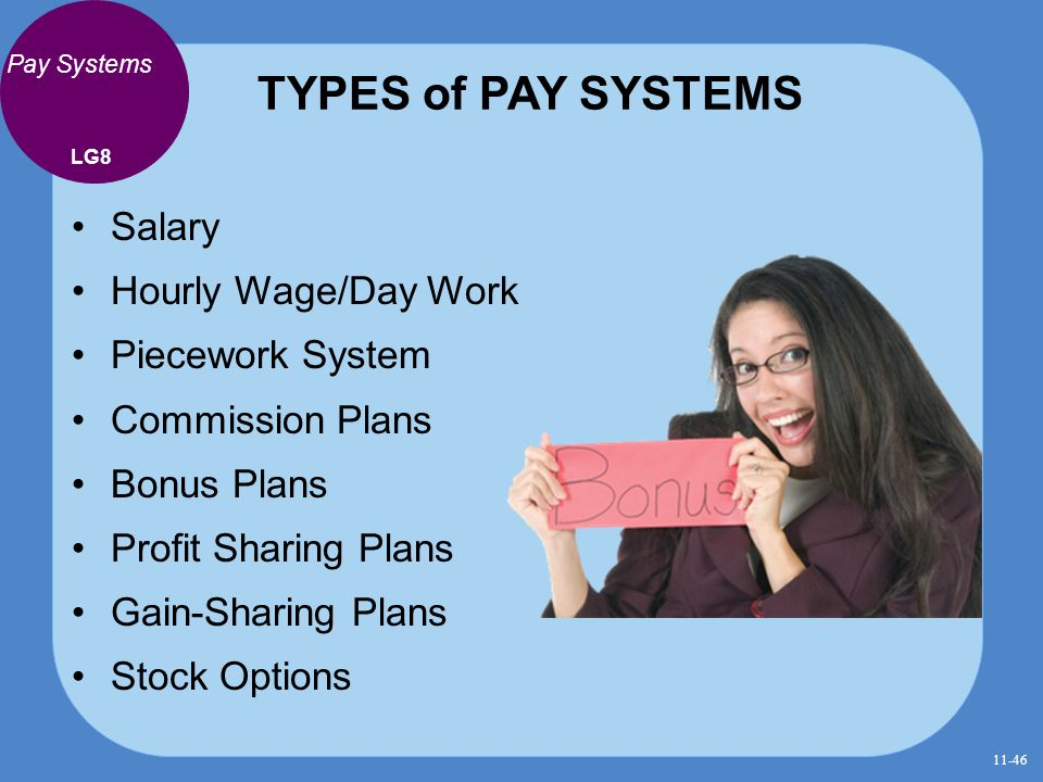 TYPES of PAY SYSTEMS Pay Systems Salary Hourly Wage/Day Work Piecework System Commission Plans Bonus Plans Profit Sharing Plans Gain-Sharing Plans Sto
