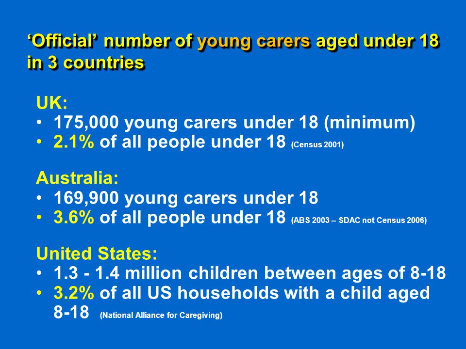 'Official' number of young carers aged under 18 in 3 countries UK: 175,000 young carers under 18 (minimum) 2.1% of all people under 18 (Census 2001) Australia: 169,900 young carers under 18 3.6% of all people under 18 (ABS 2003 – SDAC not Census 2006) United States: 1.3 - 1.4 million children between ages of 8-18 3.2% of all US households with a child aged 8-18 (National Alliance for Caregiving)